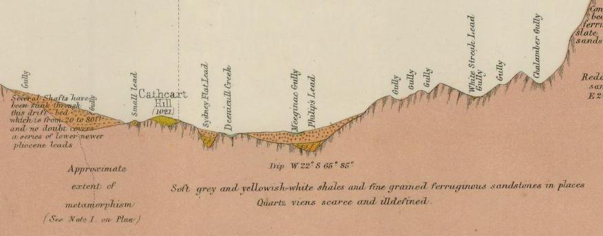 Ararat goldfield map