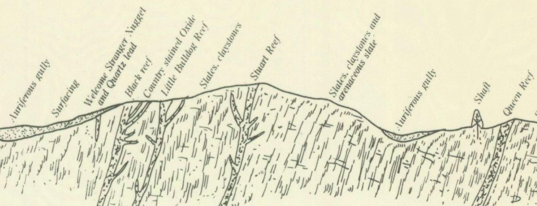 Moliagul gold map
